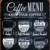 Tablita decorativa Coffee Menu